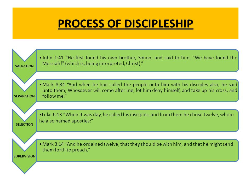 THE PYRAMID OF DISCIPLESHIP STRENGTHEN OTHERS SPIRITUAL FRUITS SPIRITUAL GROWTH IN CHRIST SANCTIFICATION THRU THE SPIRIT SALVATION IN CHRIST SOLID FOUNDATION IN CHRIST