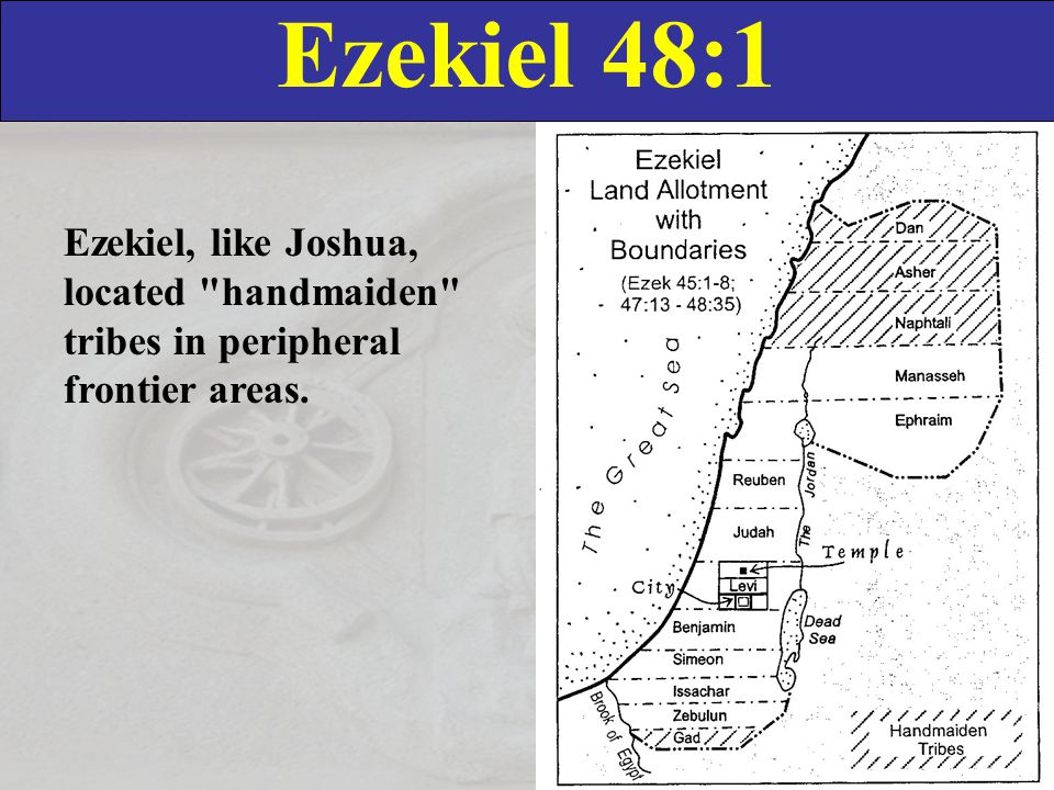 Ezekiel, like Joshua, located handmaiden tribes in peripheral frontier areas.