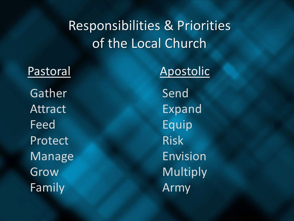 Responsibilities & Priorities of the Local Church PastoralApostolic Gather Attract Feed Protect Manage Grow Family Send Expand Equip Risk Envision Multiply Army