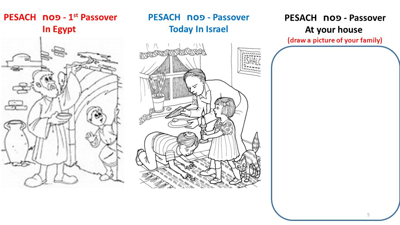 PESACH פסח - 1 st Passover In Egypt PESACH פסח - Passover Today In Israel PESACH פסח - Passover At your house (draw a picture of your family) 5