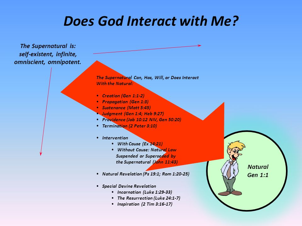 The Supernatural is: self-existent, infinite, omniscient, omnipotent. Does God Interact with Me? The Supernatural Can, Has, Will, or Does Interact Wit