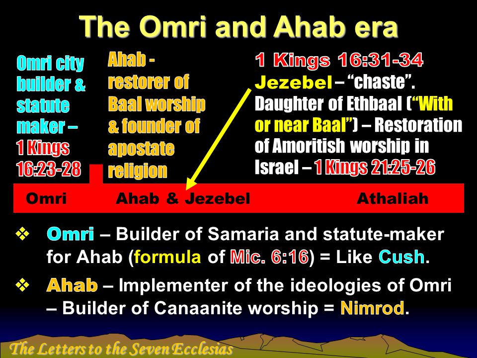 The Letters to the Seven Ecclesias The Omri and Ahab era OmriAhab & JezebelAthaliah