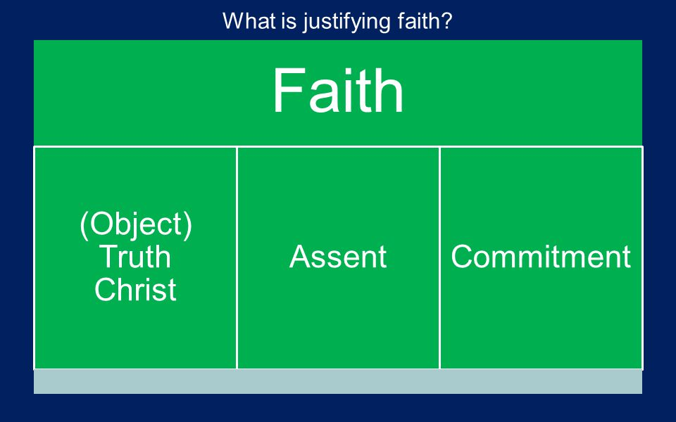 What is justifying faith Faith (Object) Truth Christ AssentCommitment