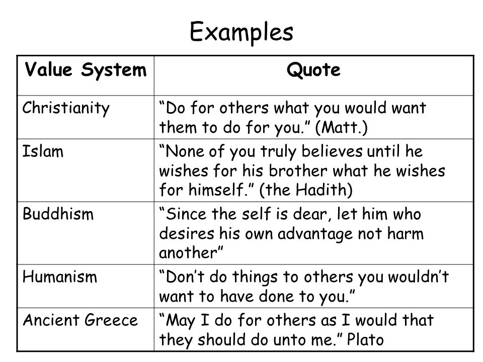 Examples Value SystemQuote Christianity Do for others what you would want them to do for you. (Matt.) Islam None of you truly believes until he wishes for his brother what he wishes for himself. (the Hadith) Buddhism Since the self is dear, let him who desires his own advantage not harm another Humanism Don't do things to others you wouldn't want to have done to you. Ancient Greece May I do for others as I would that they should do unto me. Plato