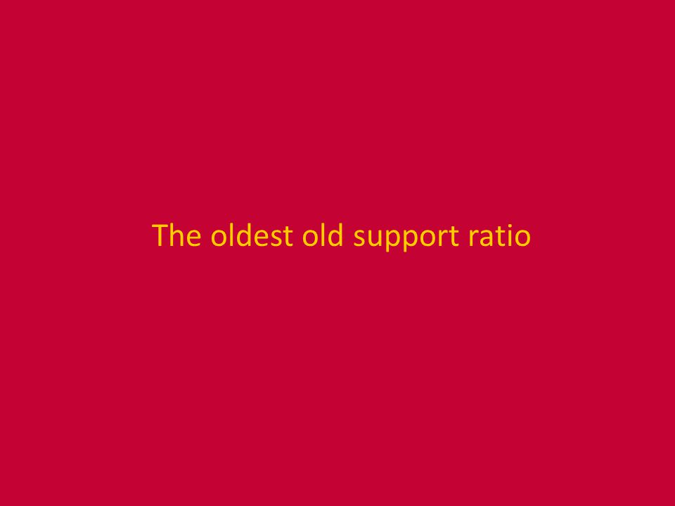 The oldest old support ratio