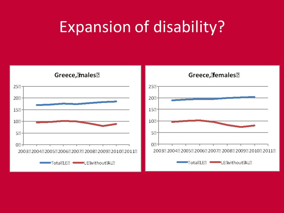 Expansion of disability?