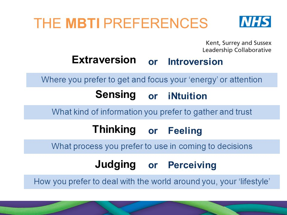 or Extraversion Sensing Thinking Judging Introversion iNtuition Feeling Perceiving THE MBTI PREFERENCES Where you prefer to get and focus your 'energy