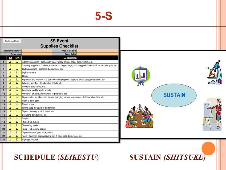 5-S SCHEDULE (SEIKESTU) SUSTAIN (SHITSUKE)