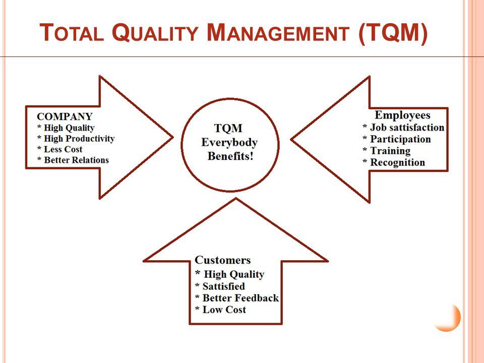 T OTAL Q UALITY M ANAGEMENT (TQM)
