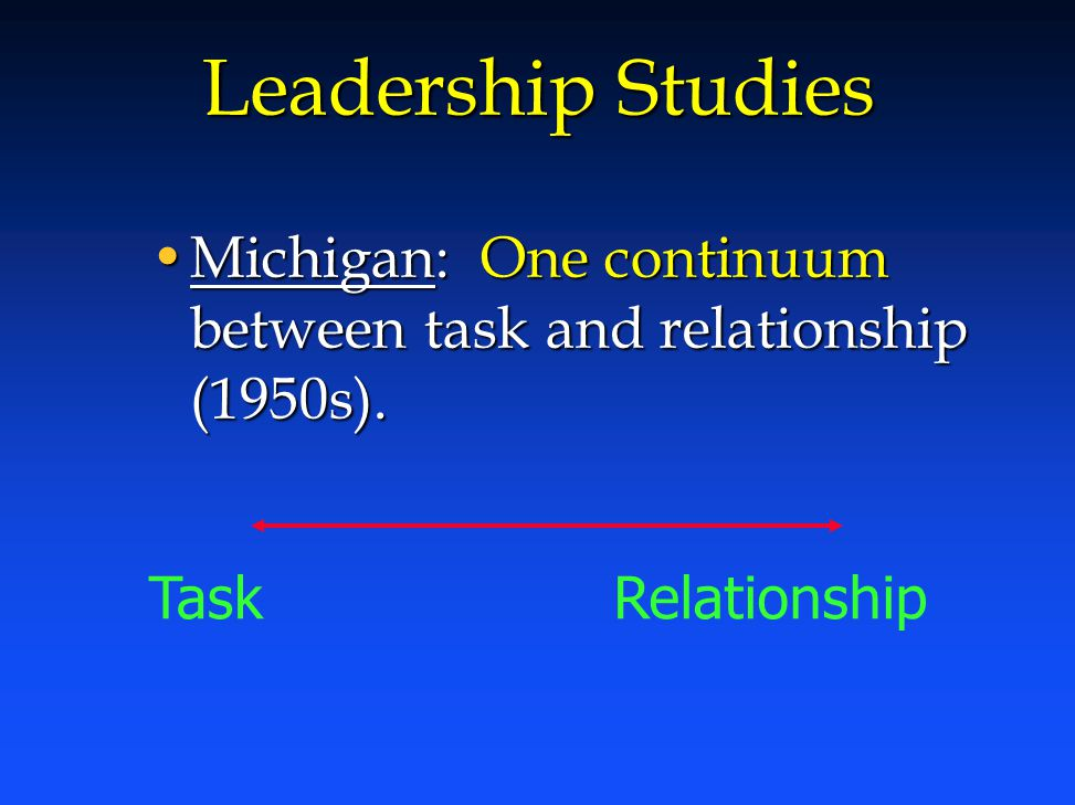 Achieving Results Developing Relationships Dual Focus