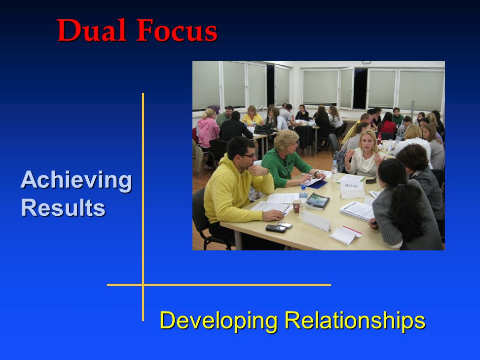 Leadership Through People Skills Q1DominantHostile Q2SubmissiveHostile Q4DominantWarm Q3SubmissiveWarm DOMINANCE(Assertive) SUBMISSION(Passive) HOSTILITY(Unresponsive) WARMTH(Responsive)