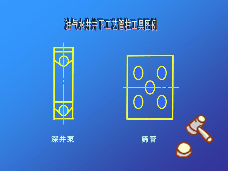 深井泵 筛管