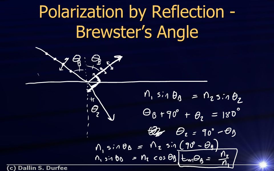 Polarization by Reflection - Brewster's Angle