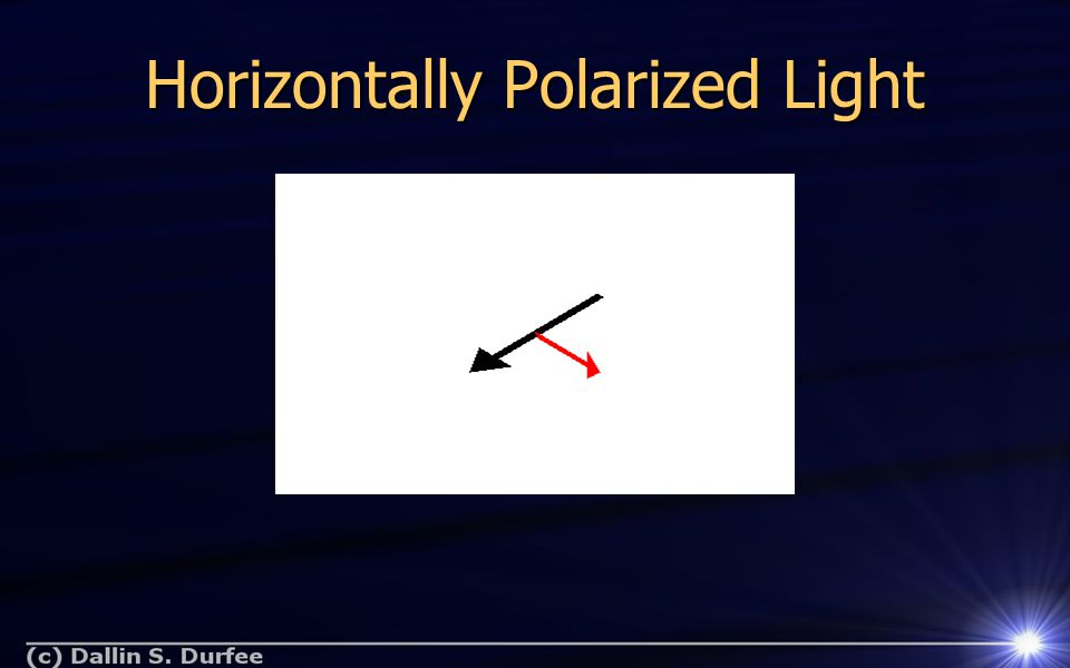 Horizontally Polarized Light
