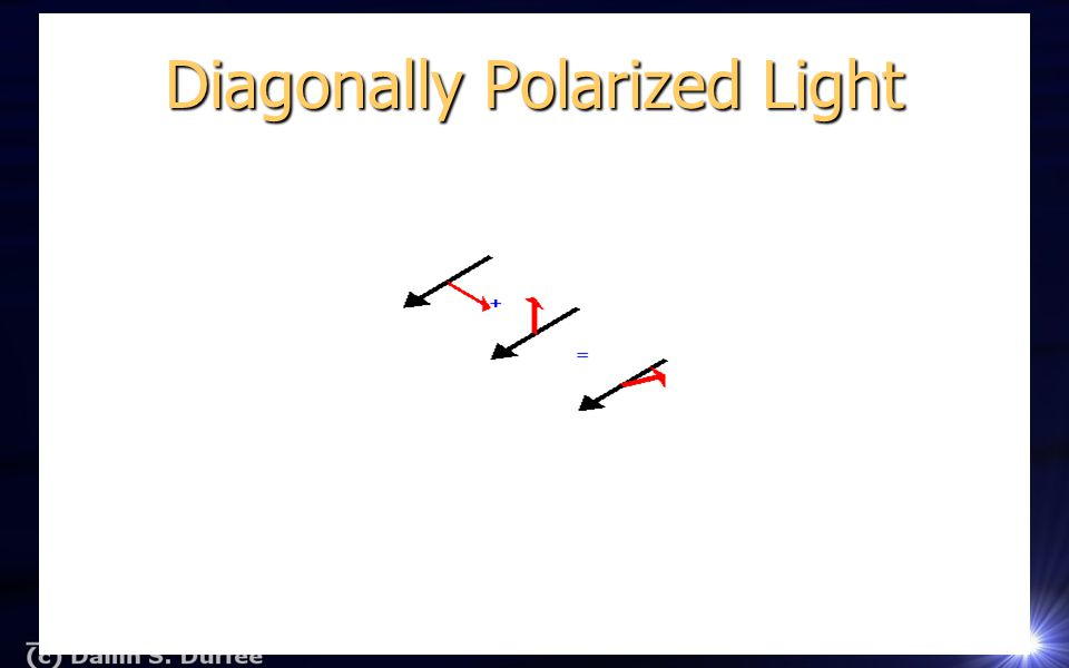Diagonally Polarized Light