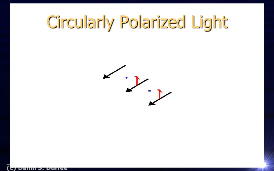 Circularly Polarized Light