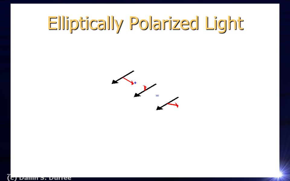 Elliptically Polarized Light