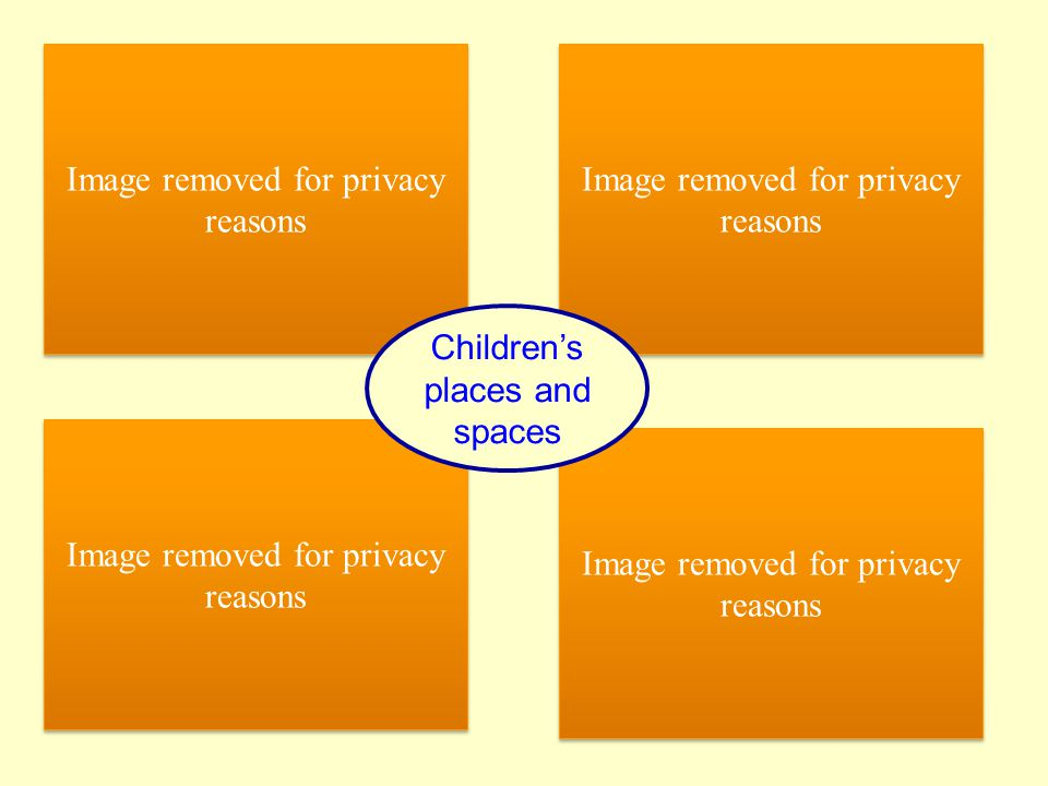 Image removed for privacy reasons Children's places and spaces