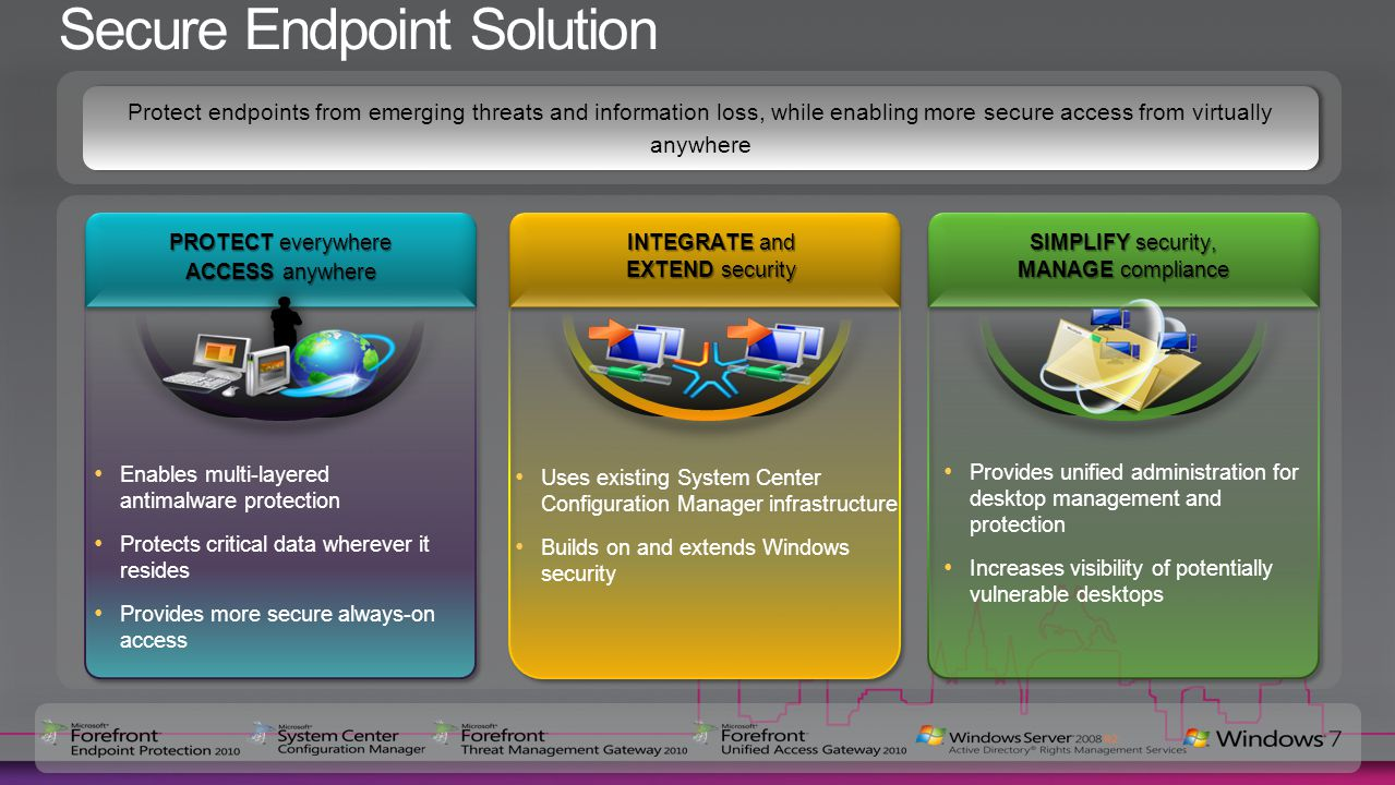 PROTECT everywhere ACCESS anywhere SIMPLIFY security, MANAGE compliance Protect endpoints from emerging threats and information loss, while enabling more secure access from virtually anywhere INTEGRATE and EXTEND security Provides unified administration for desktop management and protection Increases visibility of potentially vulnerable desktops Uses existing System Center Configuration Manager infrastructure Builds on and extends Windows security Enables multi-layered antimalware protection Protects critical data wherever it resides Provides more secure always-on access