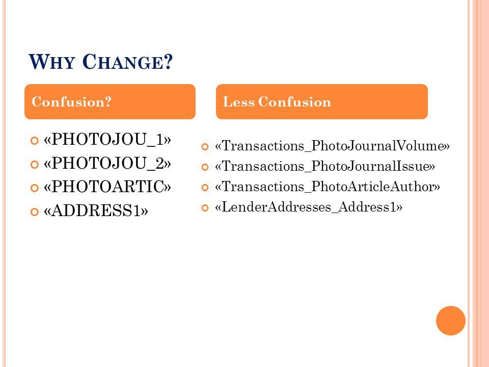 W HY C HANGE ? «PHOTOJOU_1» «PHOTOJOU_2» «PHOTOARTIC» «ADDRESS1» «Transactions_PhotoJournalVolume» «Transactions_PhotoJournalIssue» «Transactions_Phot
