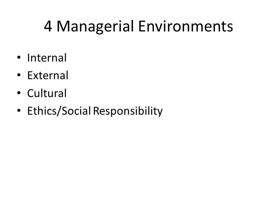 4 Managerial Environments Internal External Cultural Ethics/Social Responsibility