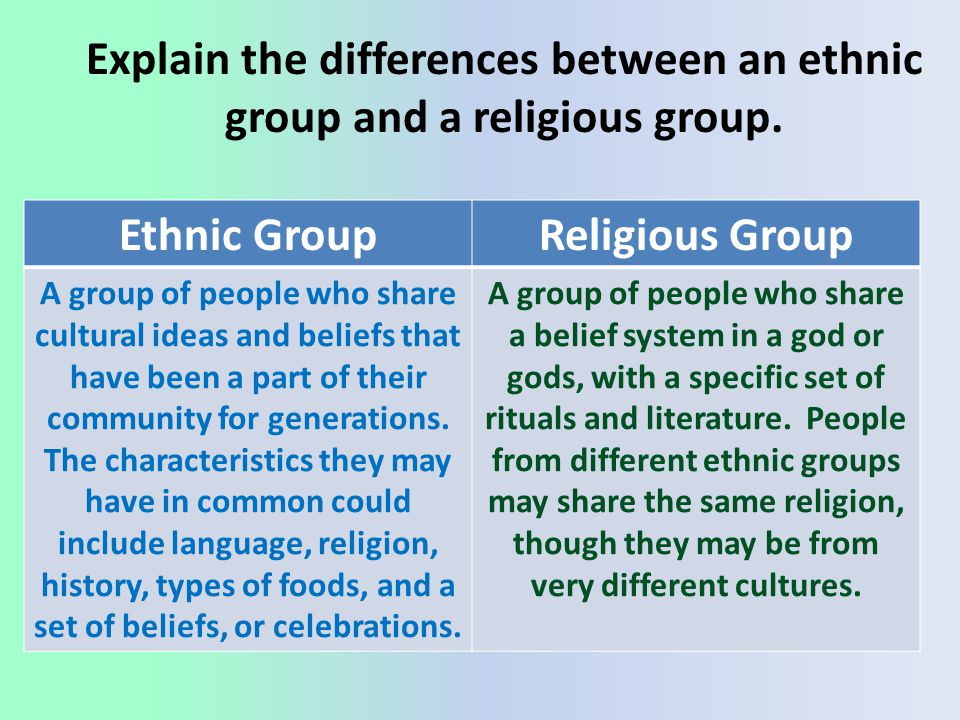Explain the differences between an ethnic group and a religious group. Ethnic GroupReligious Group A group of people who share cultural ideas and beli