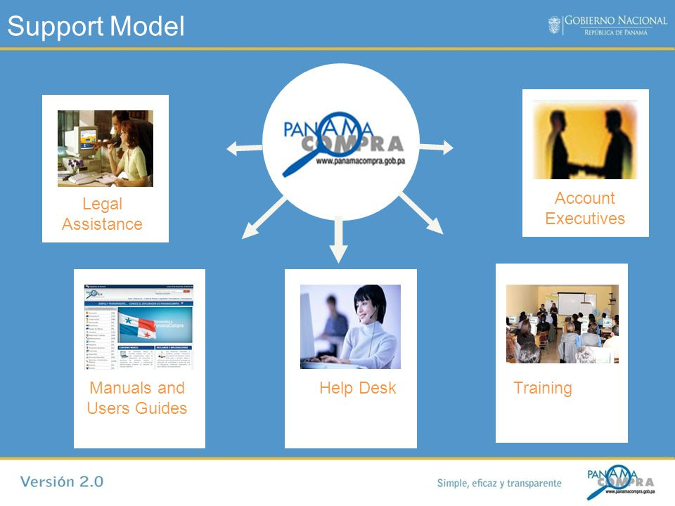 Help Desk Legal Assistance Manuals and Users Guides Training Support Model Account Executives