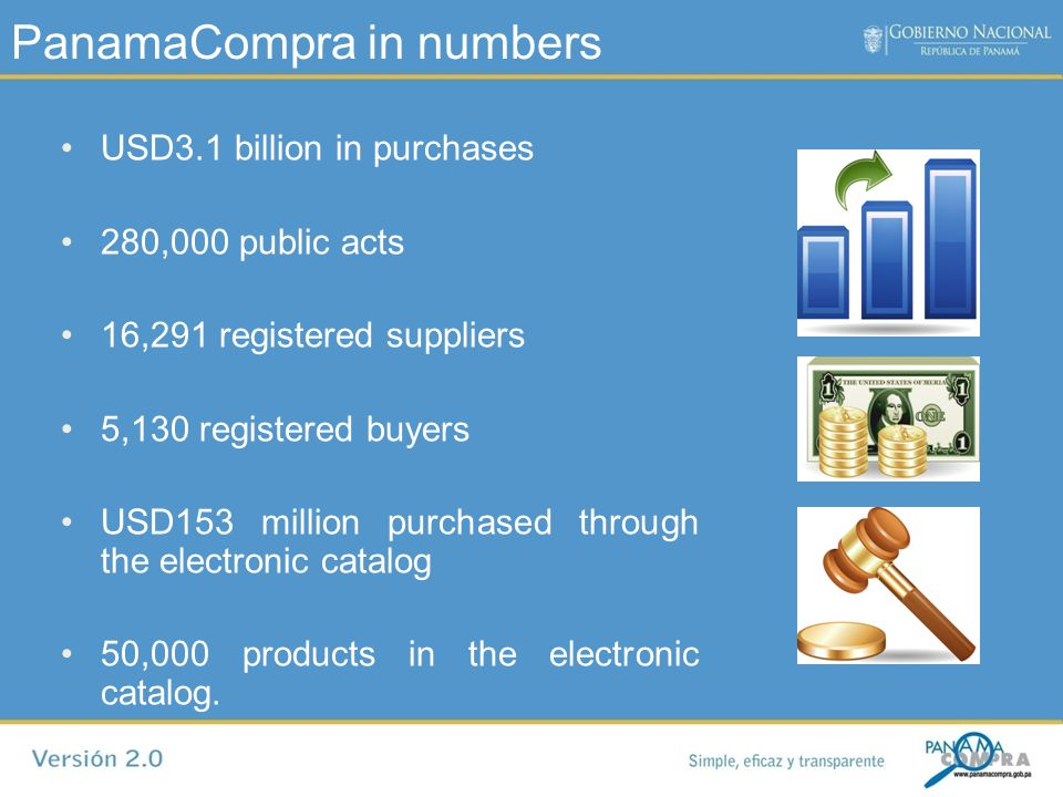 PanamaCompra in numbers USD3.1 billion in purchases 280,000 public acts 16,291 registered suppliers 5,130 registered buyers USD153 million purchased t