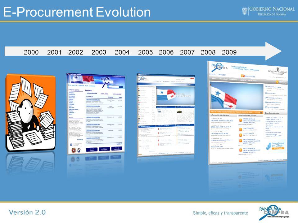 E-Procurement Evolution 2000200120022003200420052006200720082009
