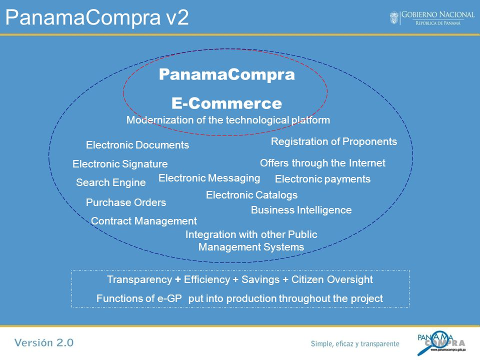 Transparency + Efficiency + Savings + Citizen Oversight Functions of e-GP put into production throughout the project PanamaCompra v2 PanamaCompra E-Co