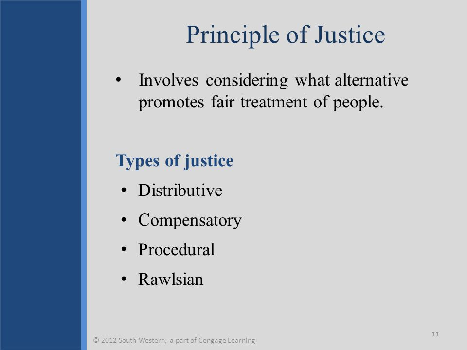Principle of Justice Involves considering what alternative promotes fair treatment of people. Types of justice Distributive Compensatory Procedural Ra