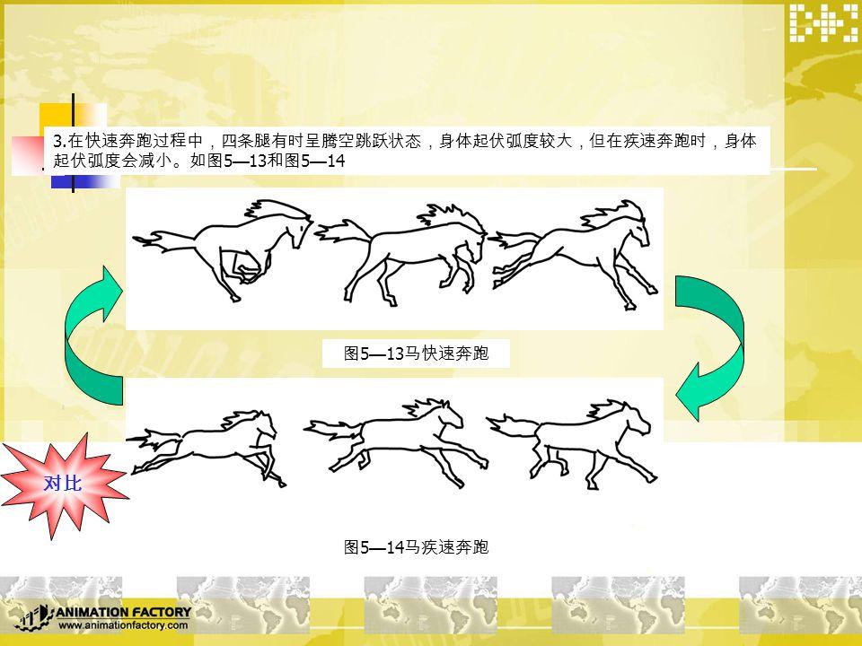 3. 在快速奔跑过程中,四条腿有时呈腾空跳跃状态,身体起伏弧度较大,但在疾速奔跑时,身体 起伏弧度会减小。如图 5 — 13 和图 5 — 14 图 5 — 13 马快速奔跑 图 5 — 14 马疾速奔跑 对比
