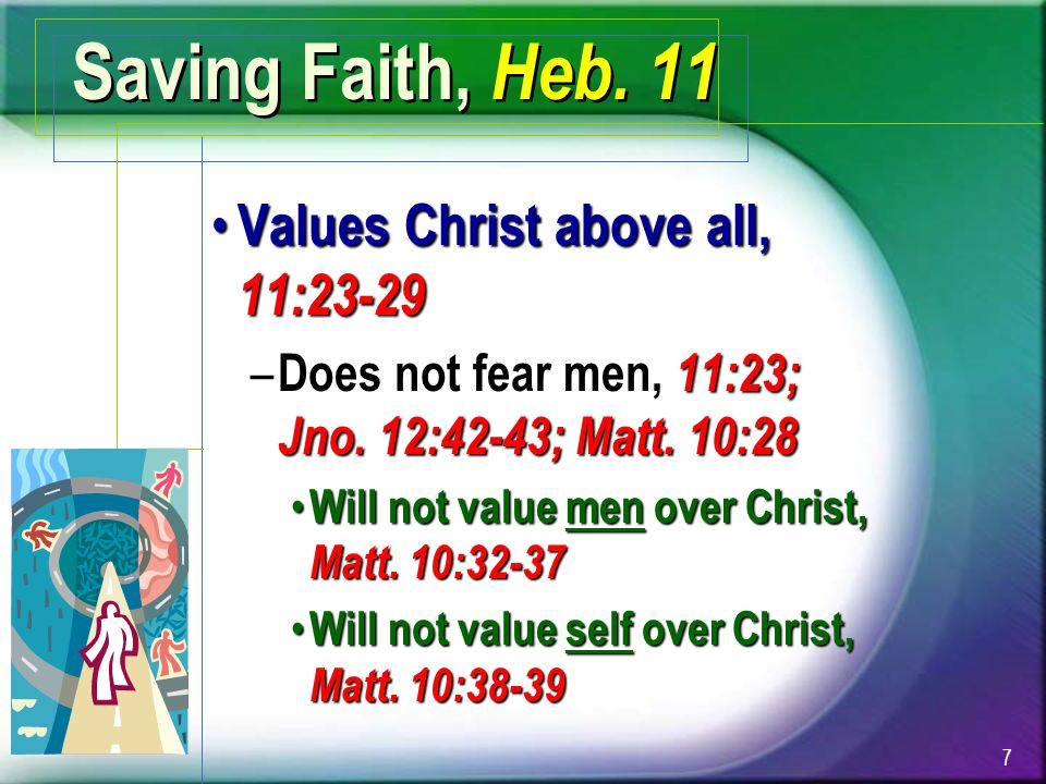Saving Faith, Heb.