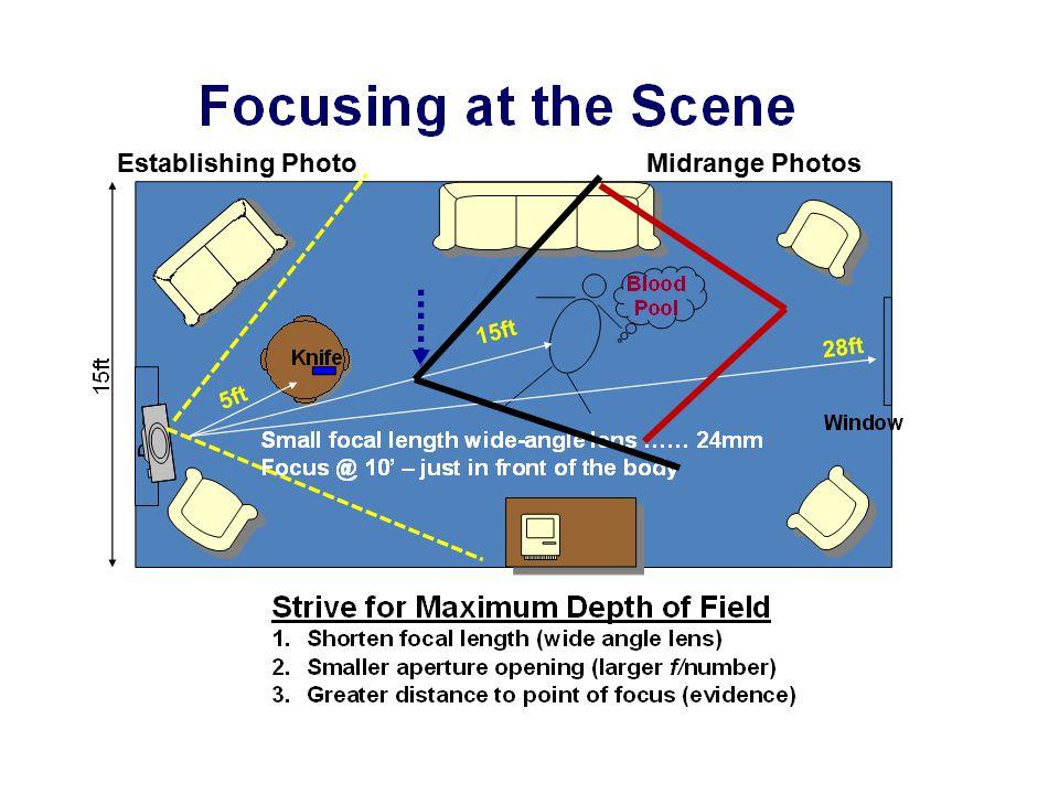 Midrange PhotosEstablishing Photo