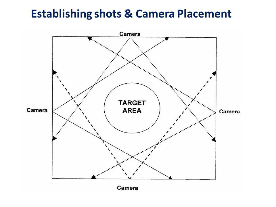 Establishing shots & Camera Placement