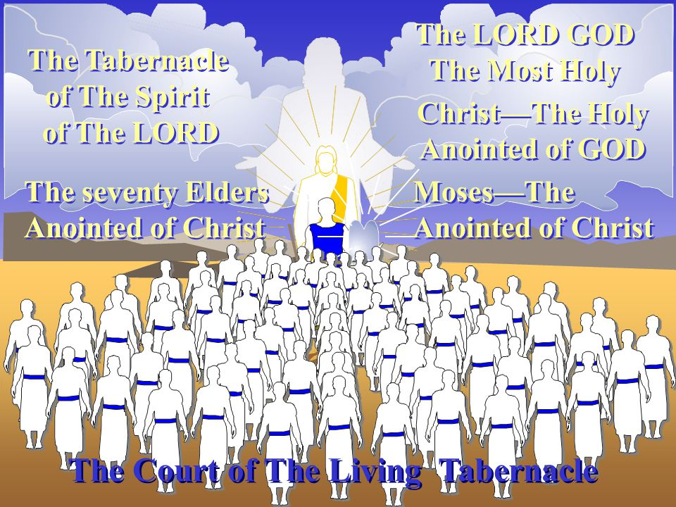 The LORD GOD The Most Holy The Tabernacle of The Spirit of The LORD The Tabernacle of The Spirit of The LORD Christ—The Holy Anointed of GOD Moses—The Anointed of Christ The seventy Elders Anointed of Christ The Court of The Living Tabernacle