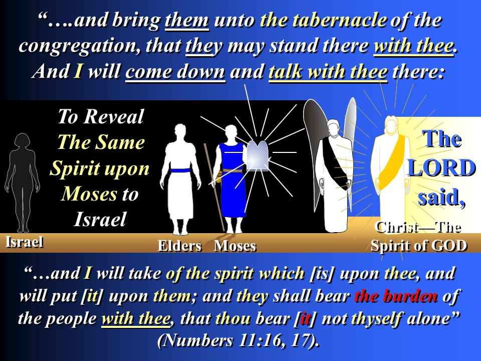 """…and I will take of the spirit which [is] upon thee, and will put [it] upon them; and they shall bear the burden of the people with thee, that thou b"