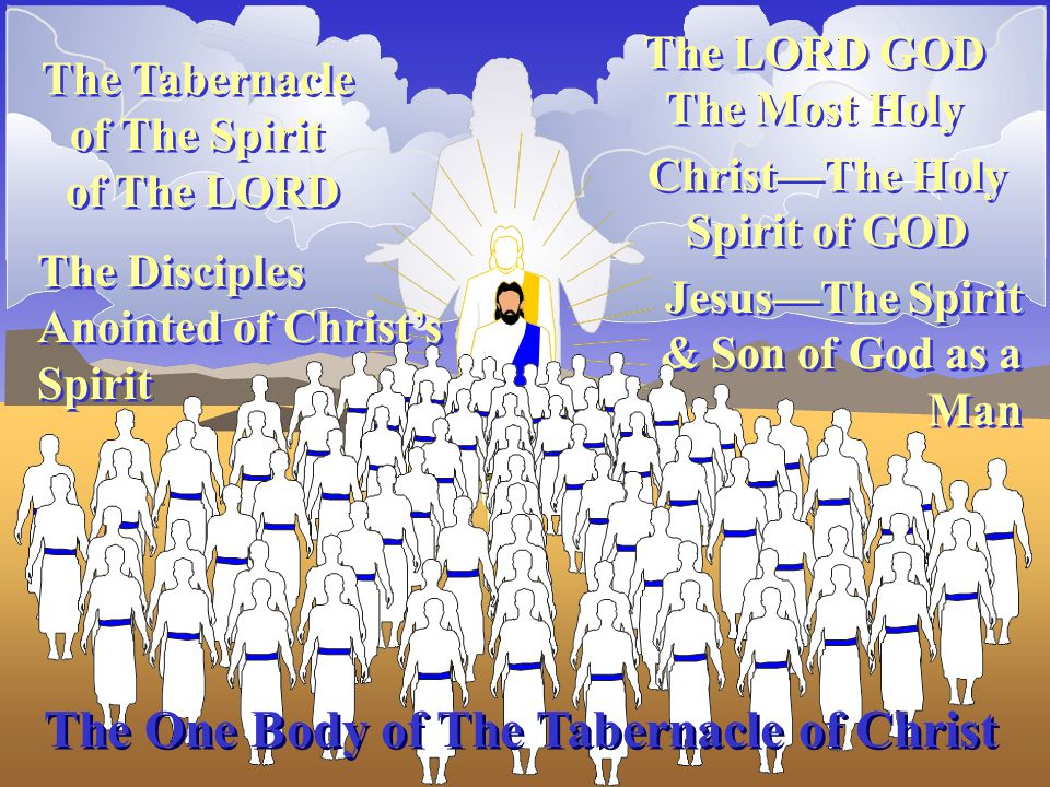 The LORD GOD The Most Holy The Tabernacle of The Spirit of The LORD The Tabernacle of The Spirit of The LORD Christ—The Holy Spirit of GOD Jesus—The S