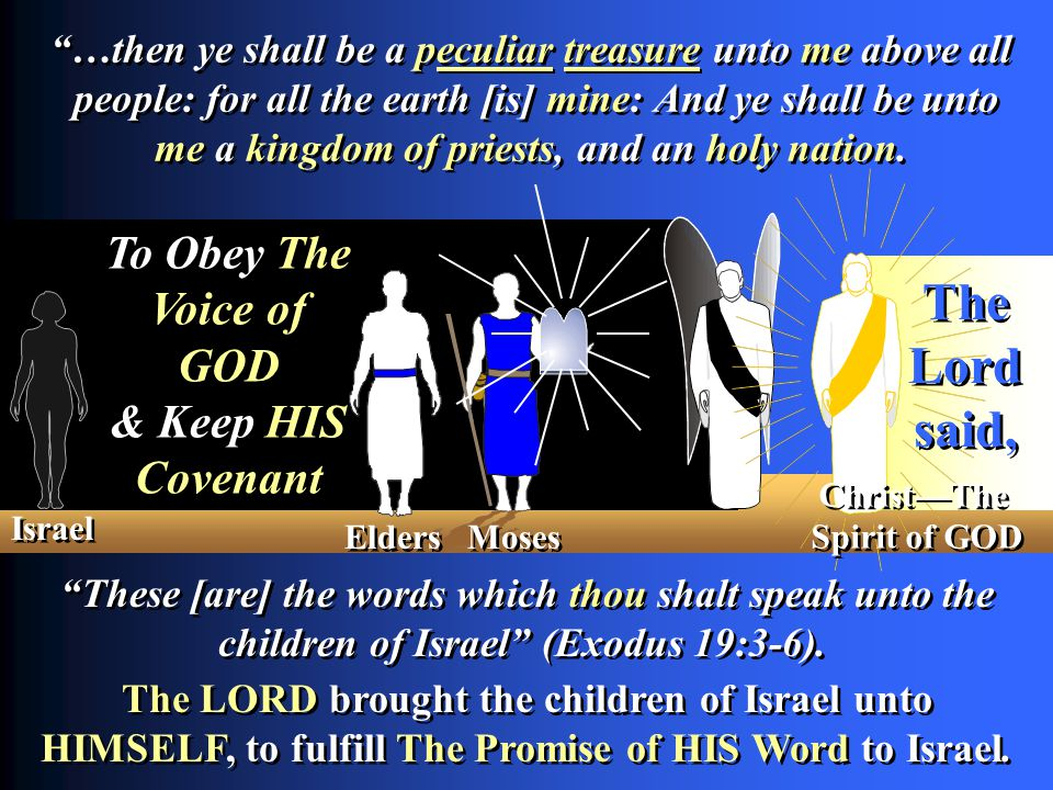 These [are] the words which thou shalt speak unto the children of Israel (Exodus 19:3-6).