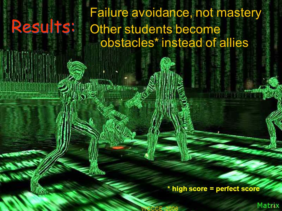 14 WCCCE -2006 Results: Failure avoidance, not mastery Other students become obstacles* instead of allies * high score = perfect score