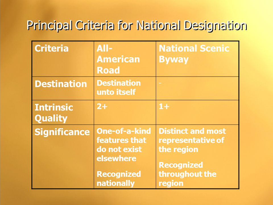 CriteriaAll- American Road National Scenic Byway Destination Destination unto itself - Intrinsic Quality 2+1+ Significance One-of-a-kind features that do not exist elsewhere Recognized nationally Distinct and most representative of the region Recognized throughout the region Principal Criteria for National Designation