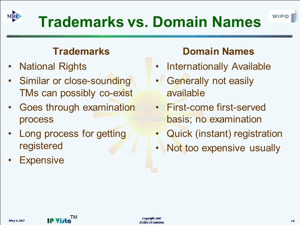 ™ Trademarks vs.