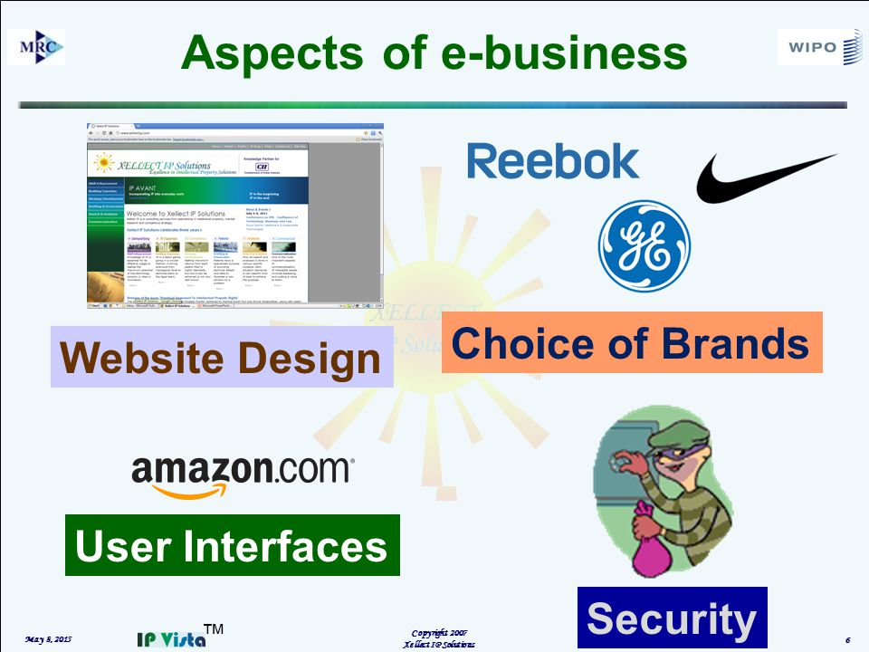 ™ Aspects of e-business May 8, 2015 Copyright 2007 Xellect IP Solutions 6 Website Design Choice of Brands User Interfaces Security