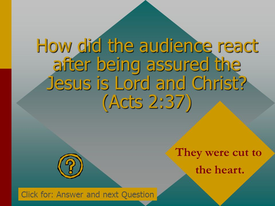 How did the audience react after being assured the Jesus is Lord and Christ.