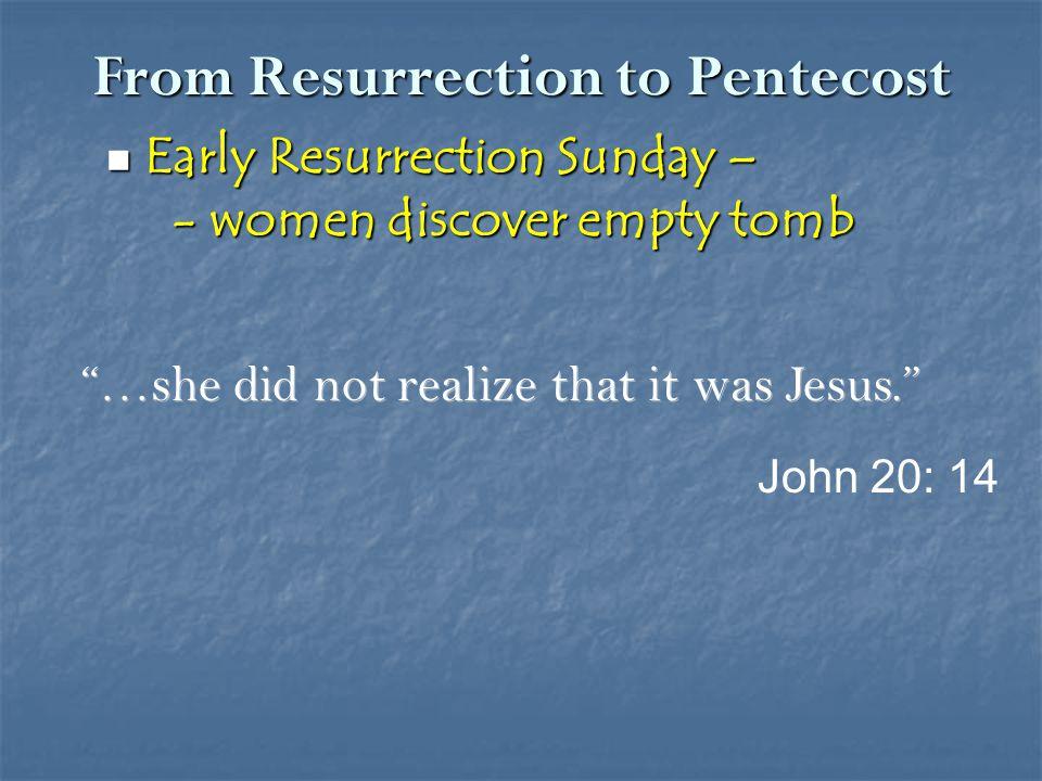 From Resurrection to Pentecost Resurrection Sunday Evening – Resurrection Sunday Evening – - Receive the Holy Spirit - Receive the Holy Spirit Appear Flesh & bones SpeakLookTouchEat Luke 24: 36-43