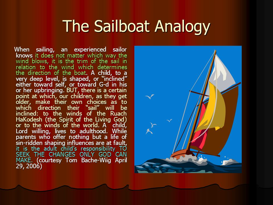 The Sailboat Analogy When sailing, an experienced sailor knows it does not matter which way the wind blows, it is the trim of the sail in relation to the wind which determines the direction of the boat.