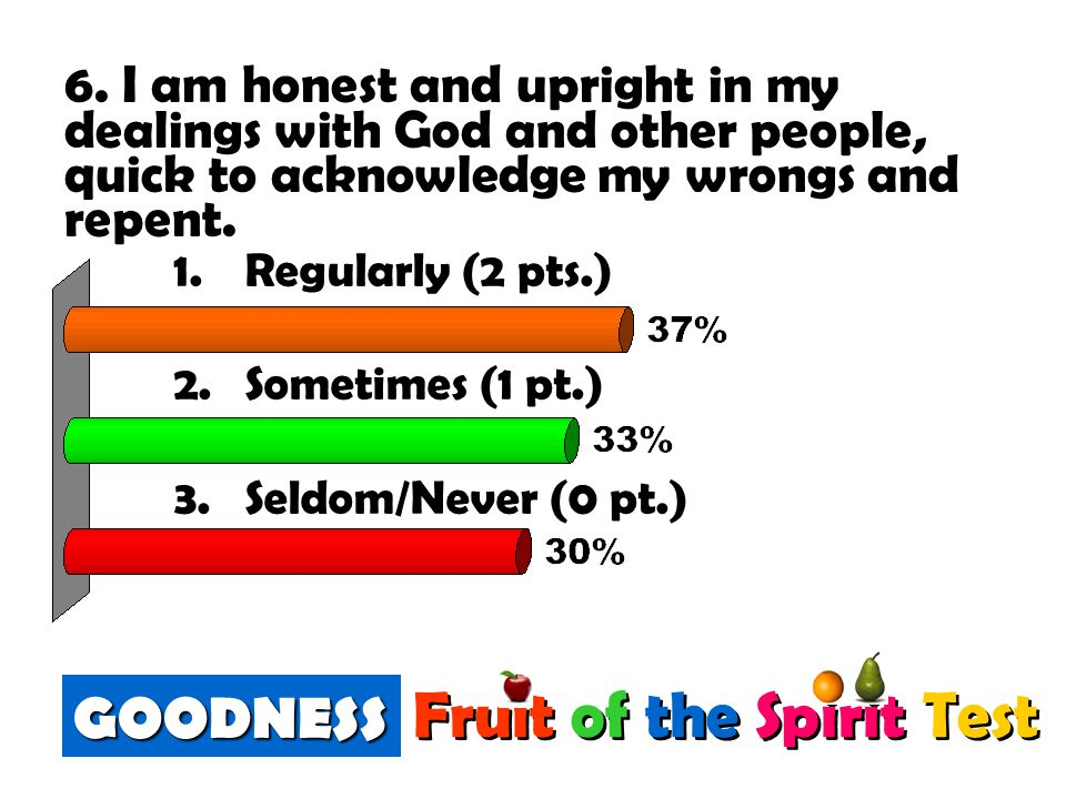 6. I am honest and upright in my dealings with God and other people, quick to acknowledge my wrongs and repent. GOODNESS 1.Regularly (2 pts.) 2.Someti