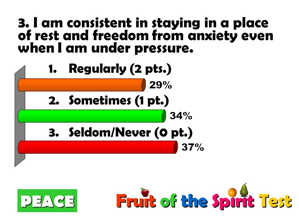 3. I am consistent in staying in a place of rest and freedom from anxiety even when I am under pressure. PEACE 1.Regularly (2 pts.) 2.Sometimes (1 pt.