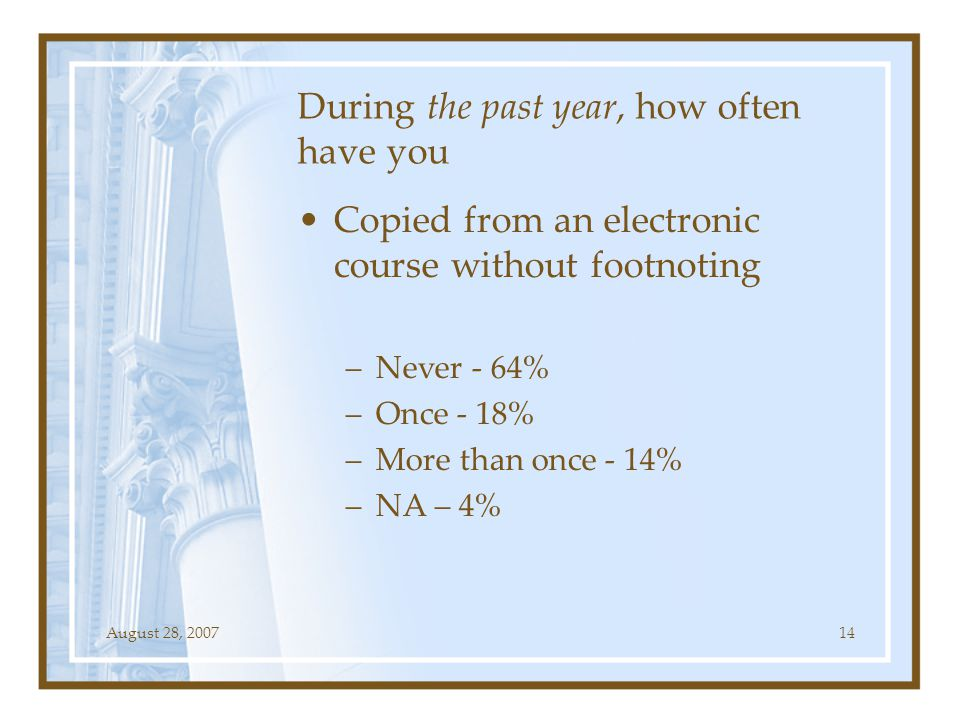 August 28, 200714 During the past year, how often have you Copied from an electronic course without footnoting –Never - 64% –Once - 18% –More than onc