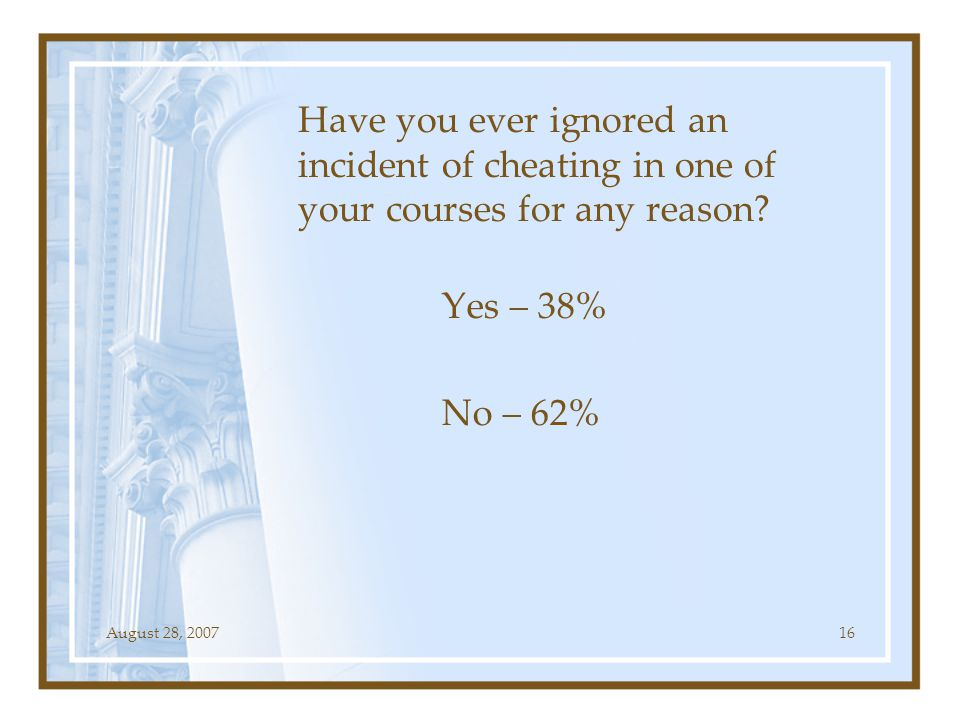 August 28, 200716 Have you ever ignored an incident of cheating in one of your courses for any reason? Yes – 38% No – 62%